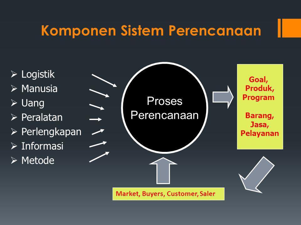 Komponen Sistem Perencanaan