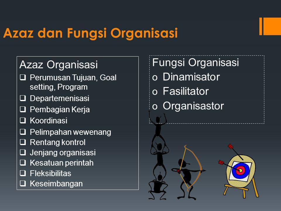 Azaz dan Fungsi Organisasi
