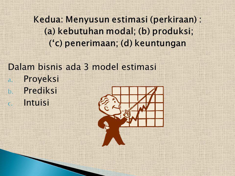 Kedua: Menyusun estimasi (perkiraan) :