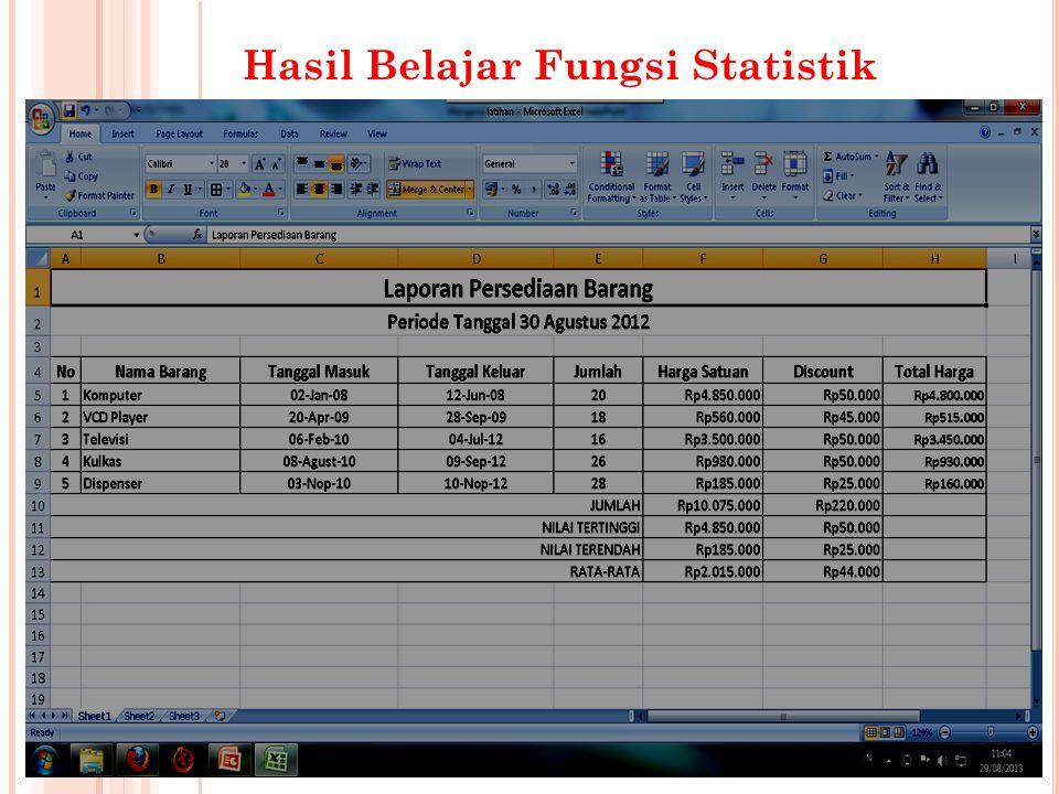 Hasil Belajar Fungsi Statistik