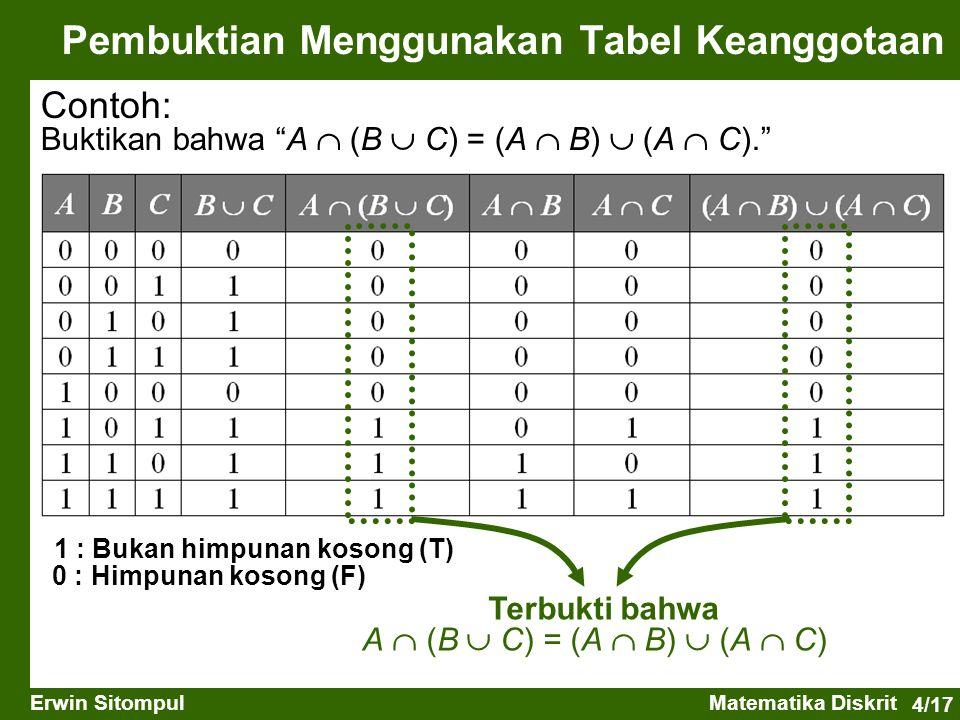Pembuktian Menggunakan Tabel Keanggotaan