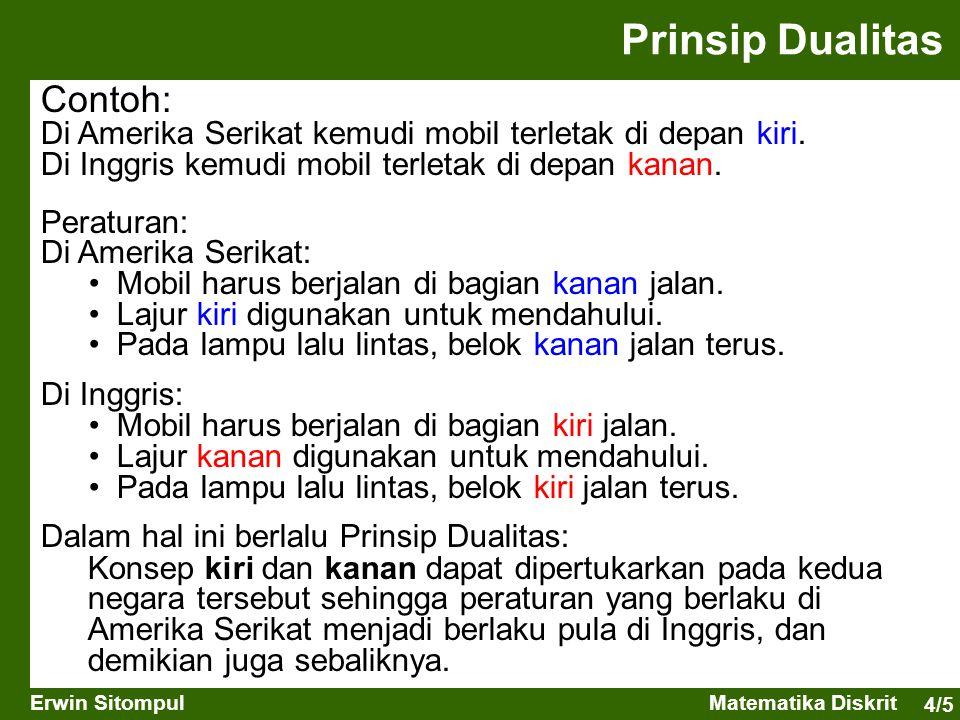 Prinsip Dualitas Contoh:
