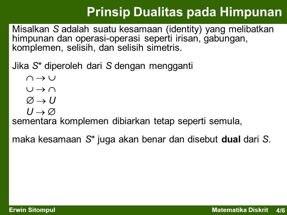 Prinsip Dualitas pada Himpunan