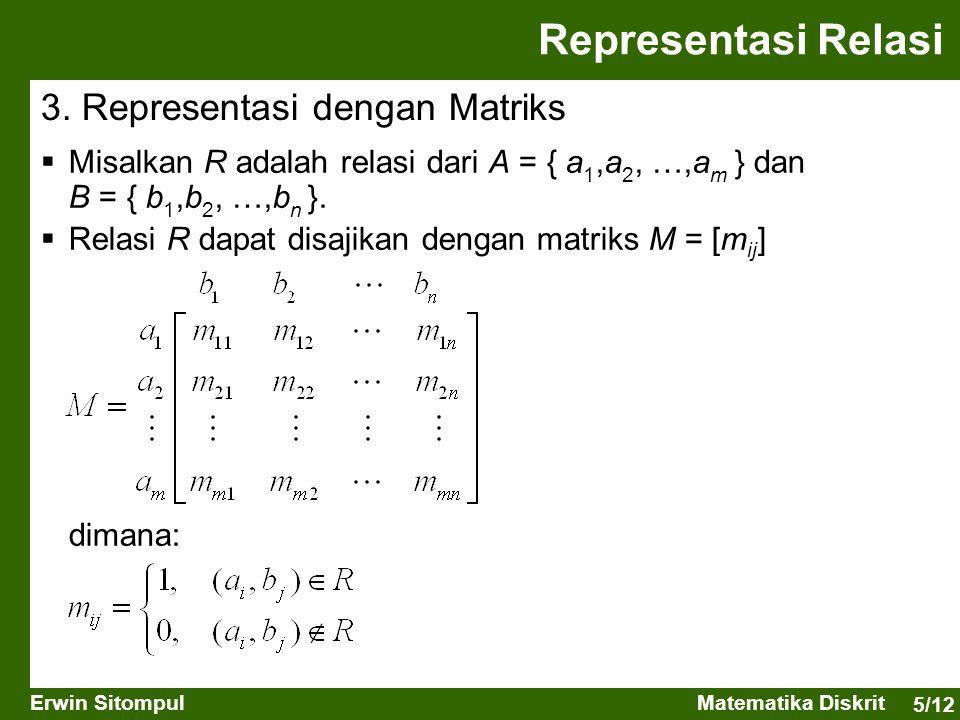 Representasi Relasi 3. Representasi dengan Matriks