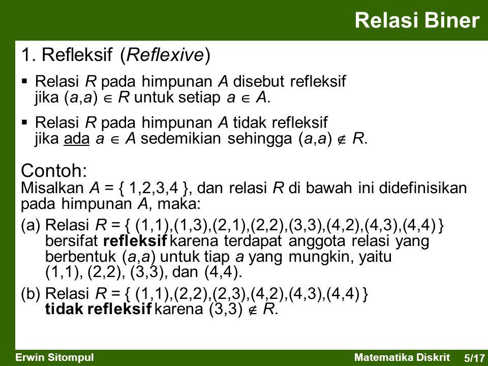 Relasi Biner 1. Refleksif (Reflexive) Contoh: