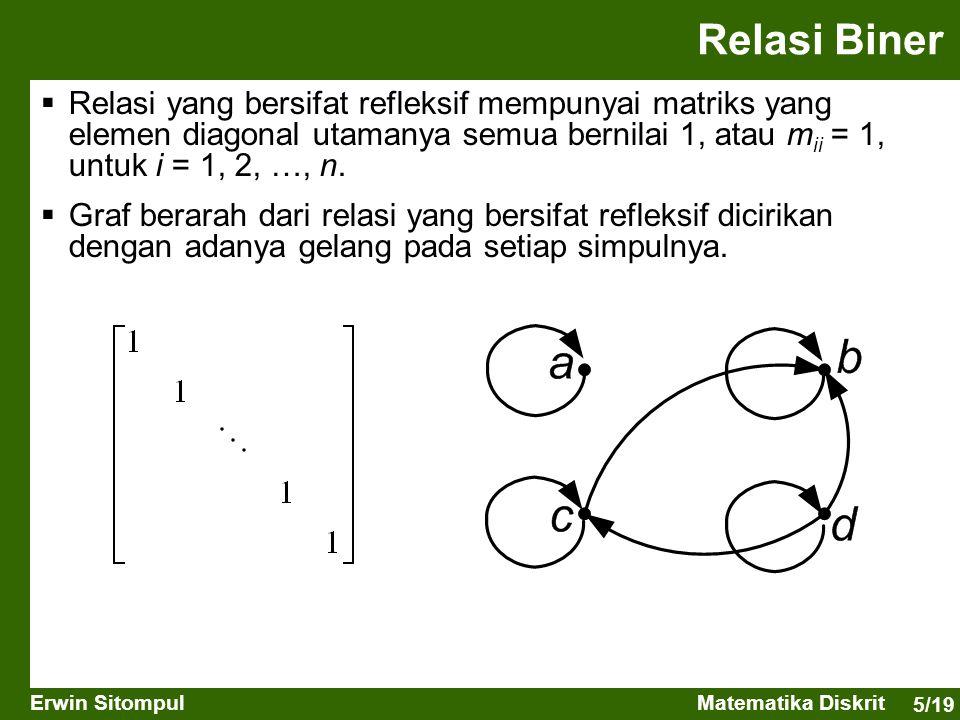 Relasi Biner Relasi yang bersifat refleksif mempunyai matriks yang elemen diagonal utamanya semua bernilai 1, atau mii = 1, untuk i = 1, 2, …, n.
