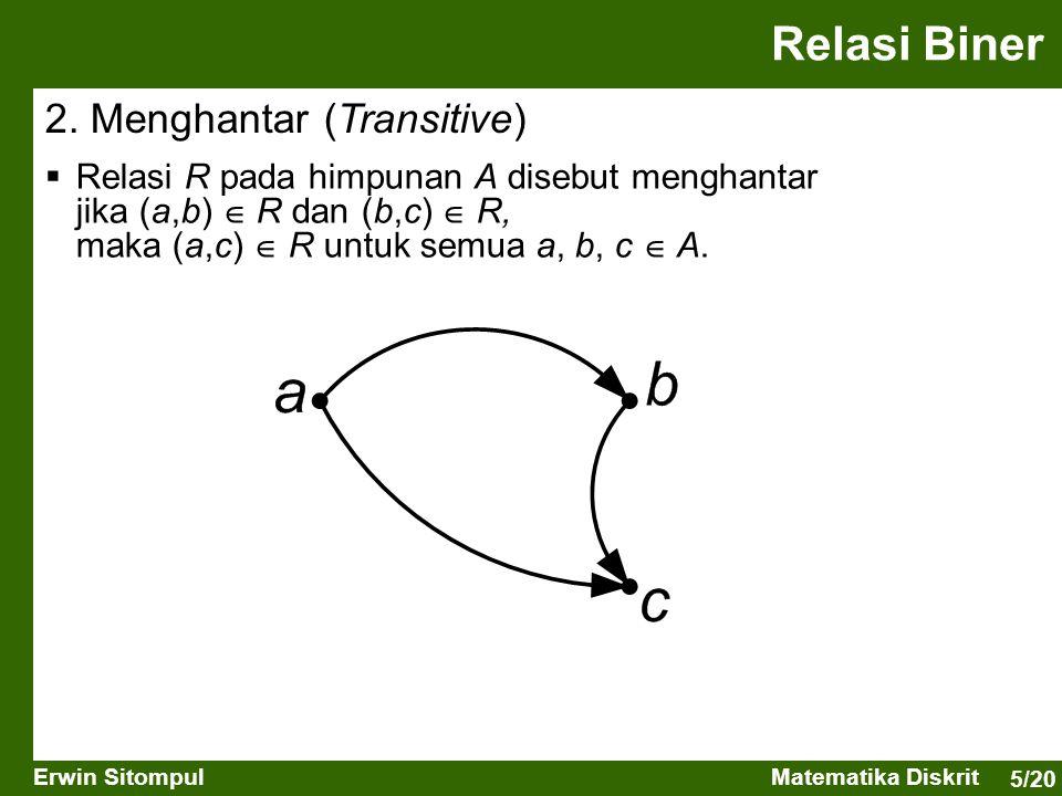 Relasi Biner 2. Menghantar (Transitive)