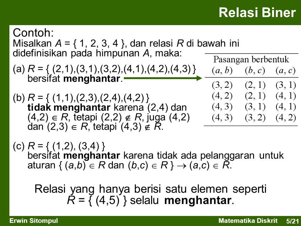 Relasi Biner Contoh: Misalkan A = { 1, 2, 3, 4 }, dan relasi R di bawah ini didefinisikan pada himpunan A, maka:
