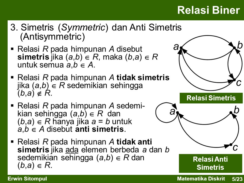 Relasi Biner 3. Simetris (Symmetric) dan Anti Simetris (Antisymmetric)
