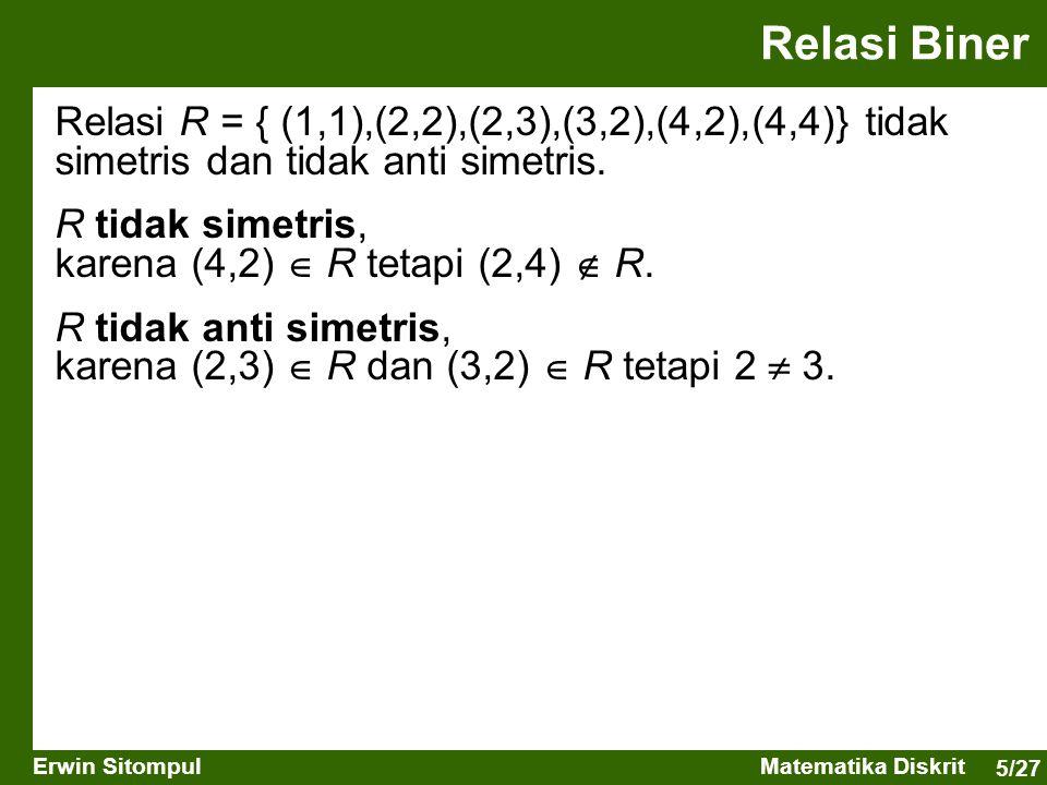 Relasi Biner Relasi R = { (1,1),(2,2),(2,3),(3,2),(4,2),(4,4)} tidak simetris dan tidak anti simetris.