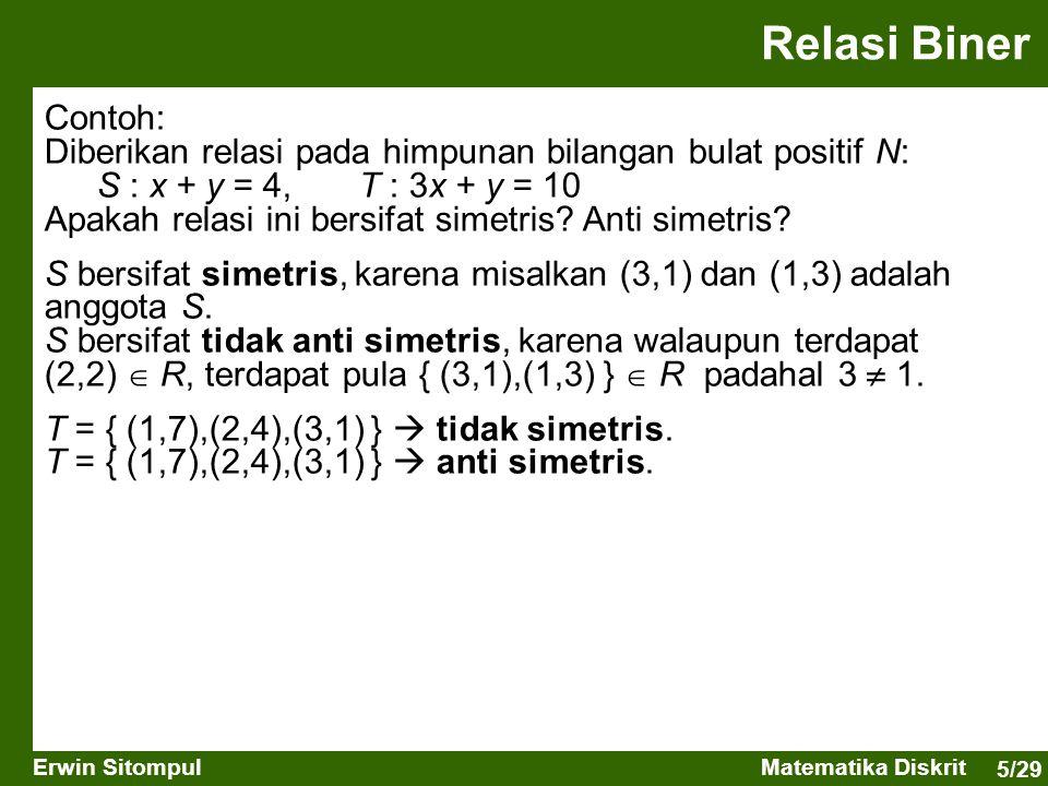 Relasi Biner Contoh: Diberikan relasi pada himpunan bilangan bulat positif N: S : x + y = 4, T : 3x + y = 10.