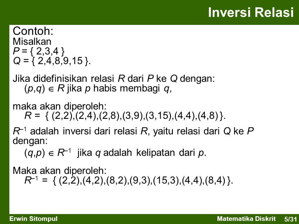 Inversi Relasi Contoh: Misalkan P = { 2,3,4 } Q = { 2,4,8,9,15 }.