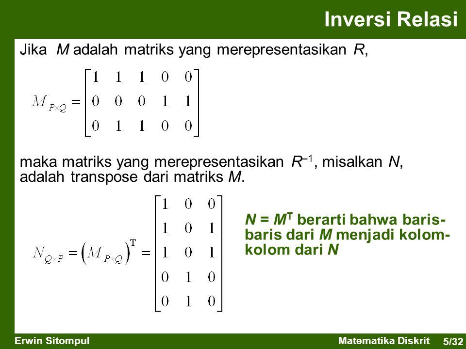 Inversi Relasi Jika M adalah matriks yang merepresentasikan R,
