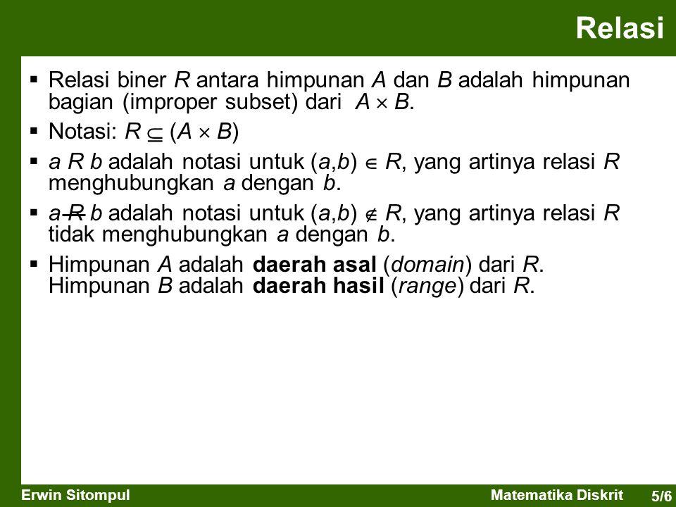 Relasi Relasi biner R antara himpunan A dan B adalah himpunan bagian (improper subset) dari A  B.