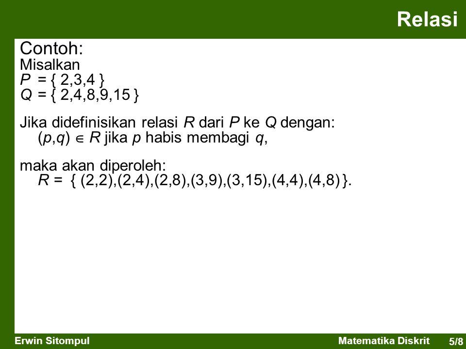 Relasi Contoh: Misalkan P = { 2,3,4 } Q = { 2,4,8,9,15 }