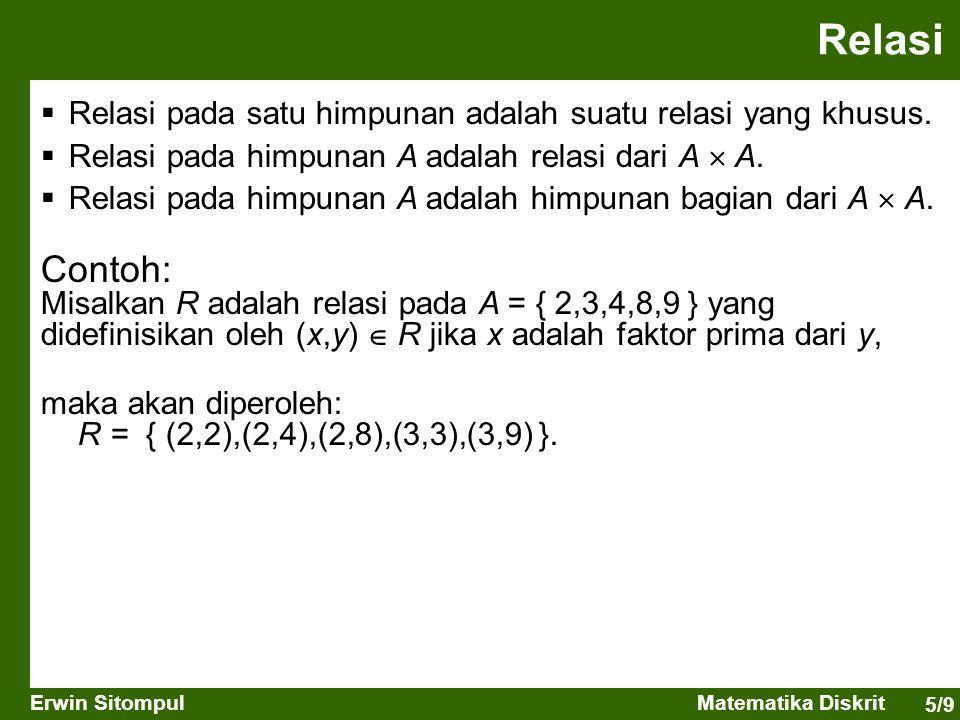 Relasi Relasi pada satu himpunan adalah suatu relasi yang khusus. Relasi pada himpunan A adalah relasi dari A  A.