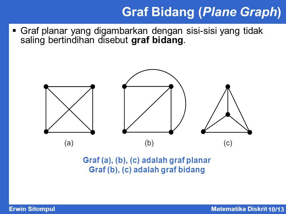 Graf Bidang (Plane Graph)