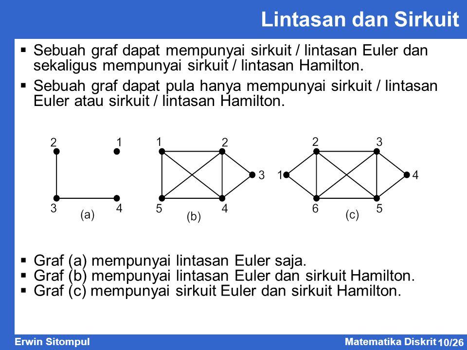 Lintasan dan Sirkuit Sebuah graf dapat mempunyai sirkuit / lintasan Euler dan sekaligus mempunyai sirkuit / lintasan Hamilton.