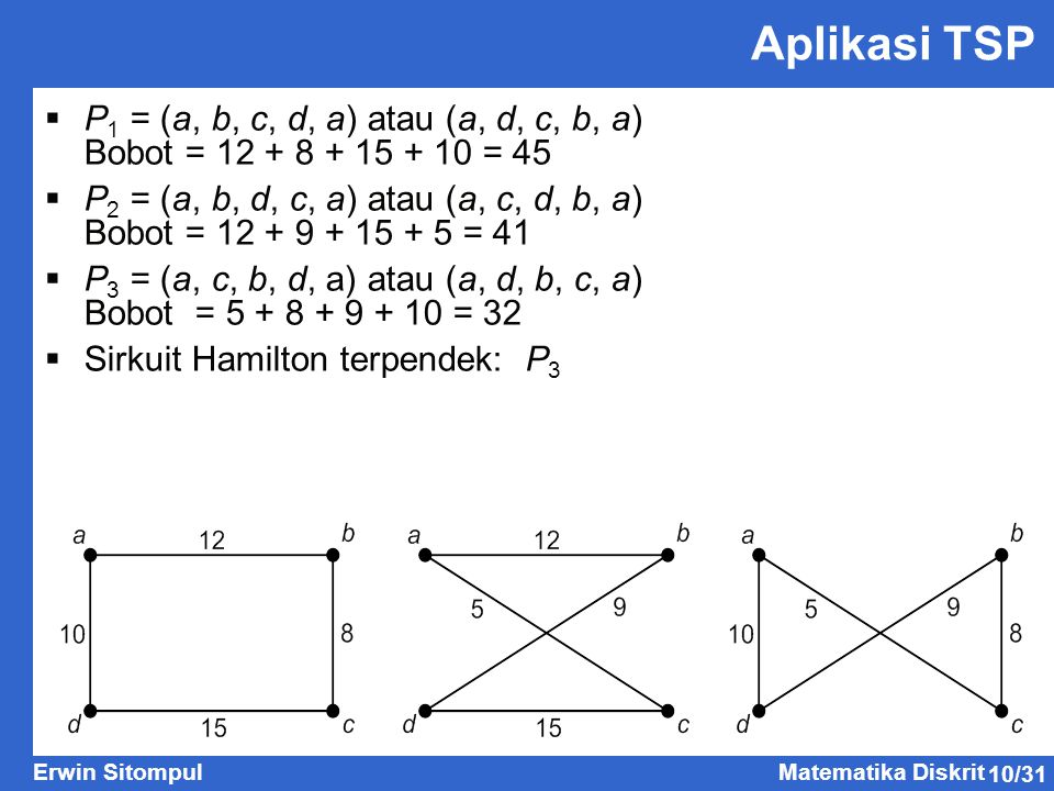 Aplikasi TSP P1 = (a, b, c, d, a) atau (a, d, c, b, a) Bobot = 12 + 8 + 15 + 10 = 45.
