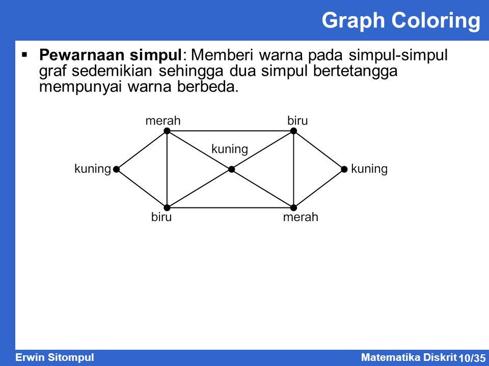 Graph Coloring Pewarnaan simpul: Memberi warna pada simpul-simpul graf sedemikian sehingga dua simpul bertetangga mempunyai warna berbeda.