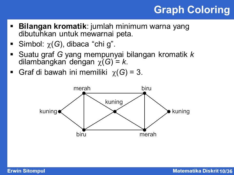 Graph Coloring Bilangan kromatik: jumlah minimum warna yang dibutuhkan untuk mewarnai peta. Simbol: (G), dibaca chi g .