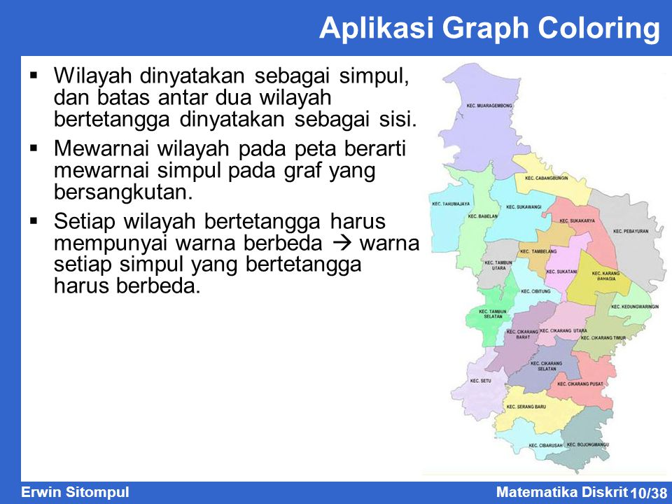 Aplikasi Graph Coloring