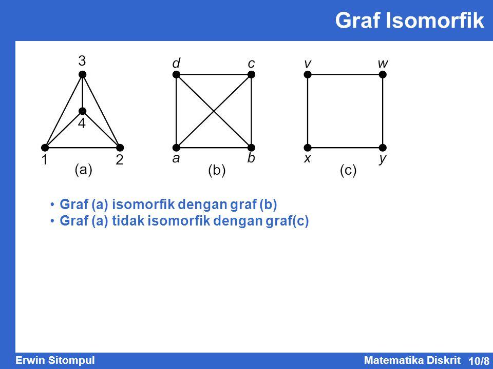 Graf Isomorfik Graf (a) isomorfik dengan graf (b)