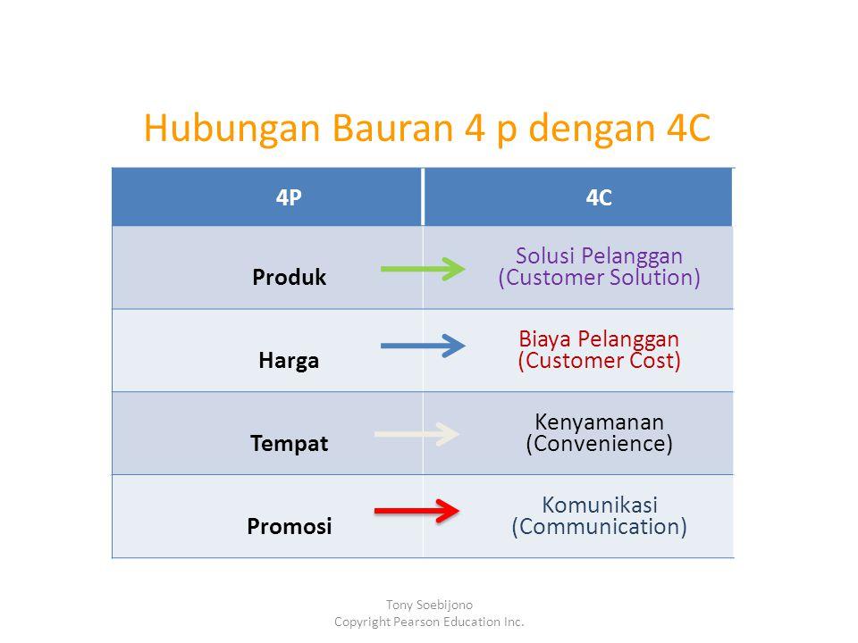 Hubungan Bauran 4 p dengan 4C