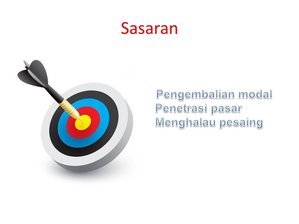 Sasaran Pengembalian modal Penetrasi pasar Menghalau pesaing