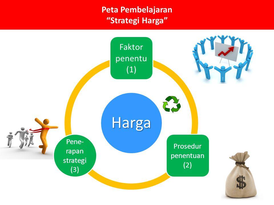 Peta Pembelajaran Strategi Harga