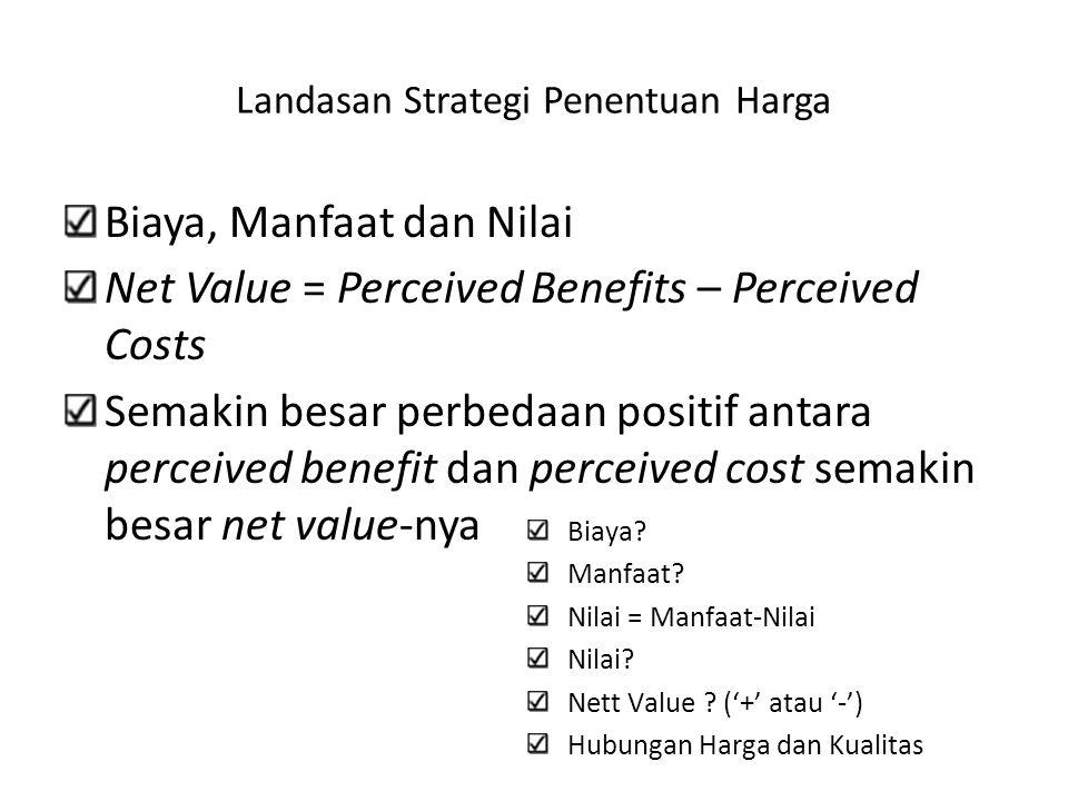 Landasan Strategi Penentuan Harga
