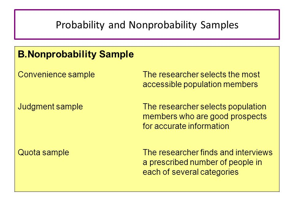 Probability and Nonprobability Samples