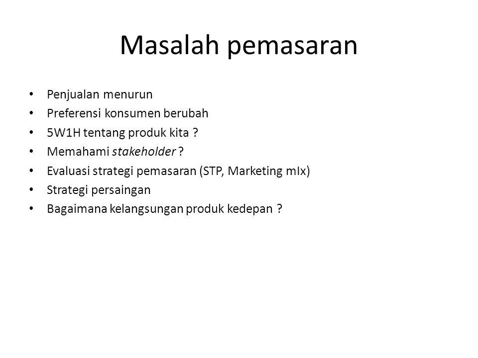Masalah pemasaran Penjualan menurun Preferensi konsumen berubah