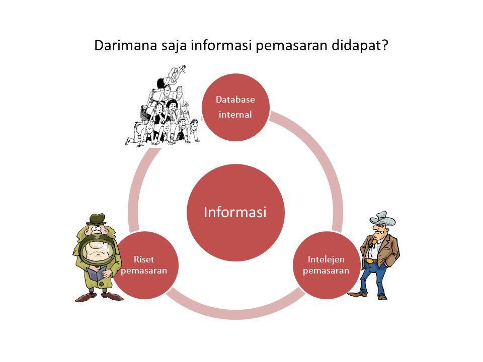 Darimana saja informasi pemasaran didapat