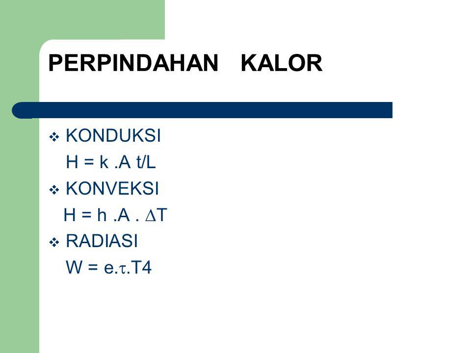 PERPINDAHAN KALOR KONDUKSI H = k .A t/L KONVEKSI H = h .A . T RADIASI