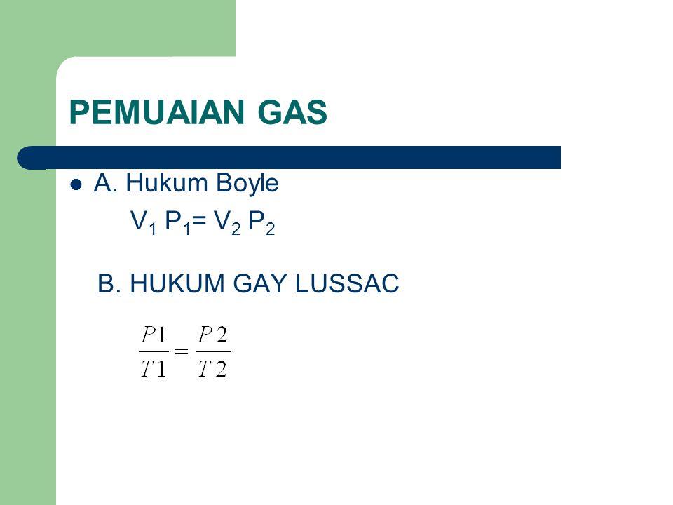 PEMUAIAN GAS A. Hukum Boyle V1 P1= V2 P2 B. HUKUM GAY LUSSAC