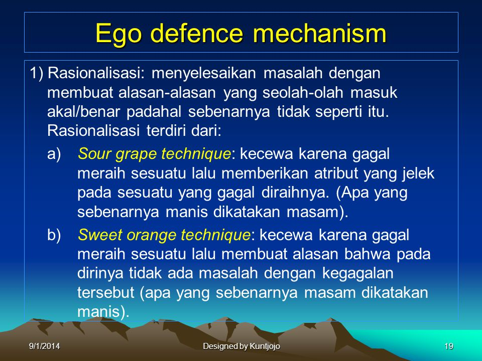 Ego defence mechanism