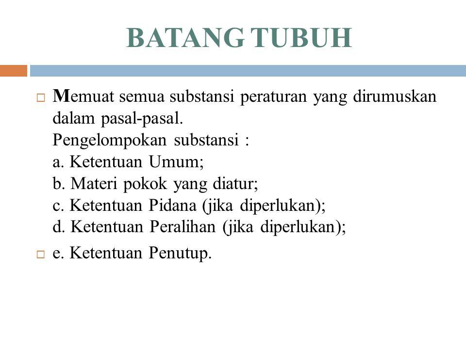 BATANG TUBUH