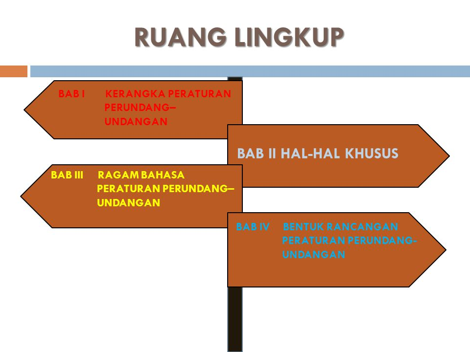 RUANG LINGKUP BAB II HAL-HAL KHUSUS