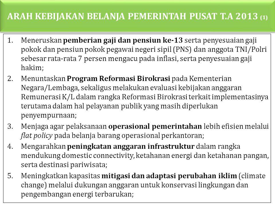 ARAH KEBIJAKAN BELANJA PEMERINTAH PUSAT T.A 2013 (1)