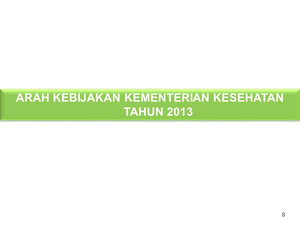 ARAH KEBIJAKAN KEMENTERIAN KESEHATAN TAHUN 2013
