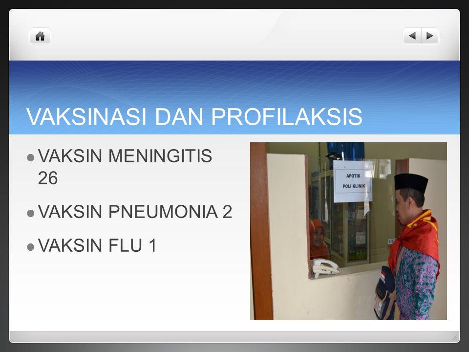 VAKSINASI DAN PROFILAKSIS