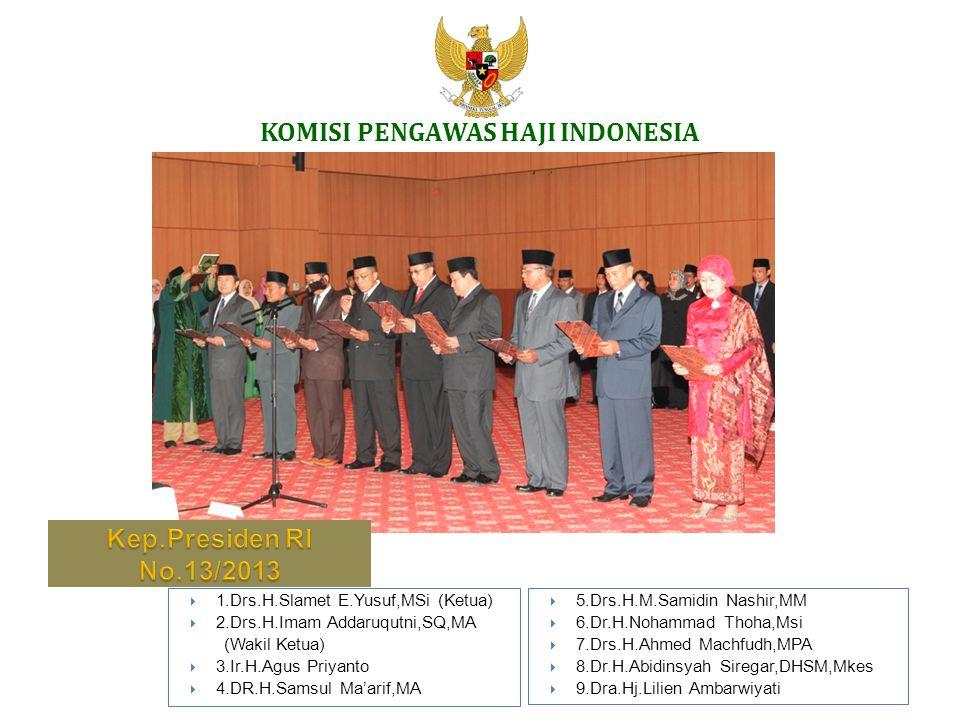 KOMISI PENGAWAS HAJI INDONESIA