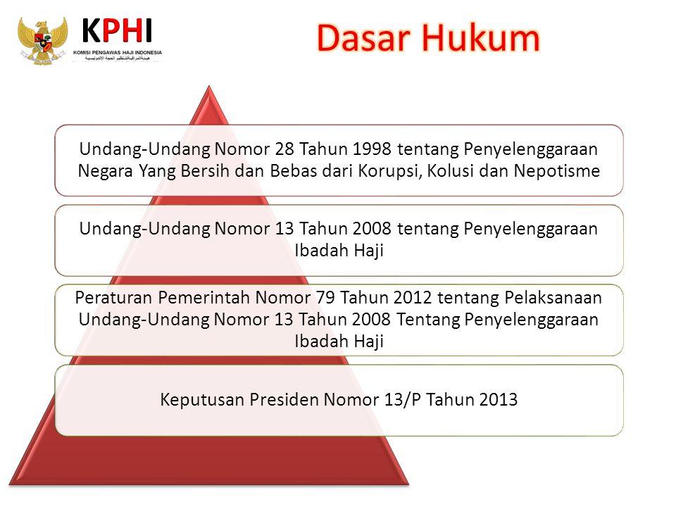 Dasar Hukum KPHI. Undang-Undang Nomor 28 Tahun 1998 tentang Penyelenggaraan Negara Yang Bersih dan Bebas dari Korupsi, Kolusi dan Nepotisme.