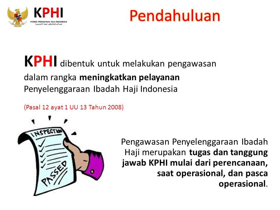 KPHI dibentuk untuk melakukan pengawasan