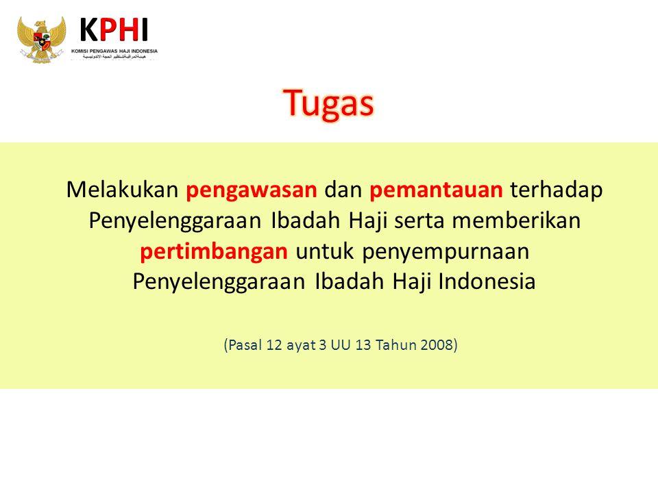 KPHI Tugas.