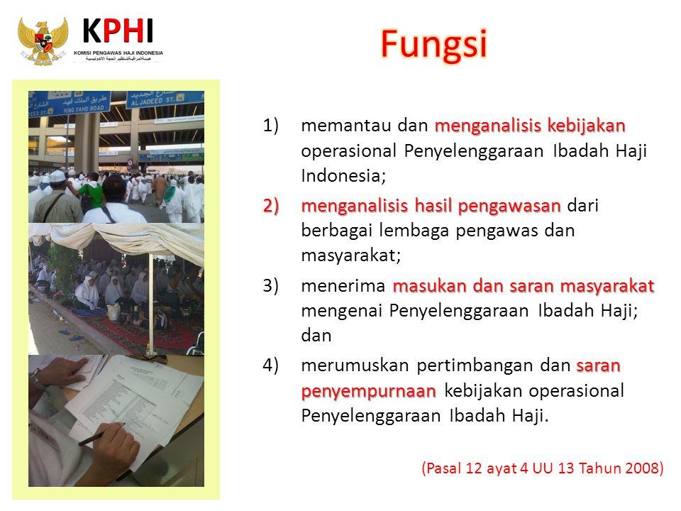 KPHI Fungsi. memantau dan menganalisis kebijakan operasional Penyelenggaraan Ibadah Haji Indonesia;