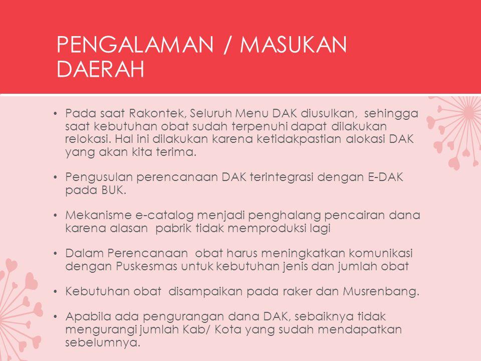PENGALAMAN / MASUKAN DAERAH