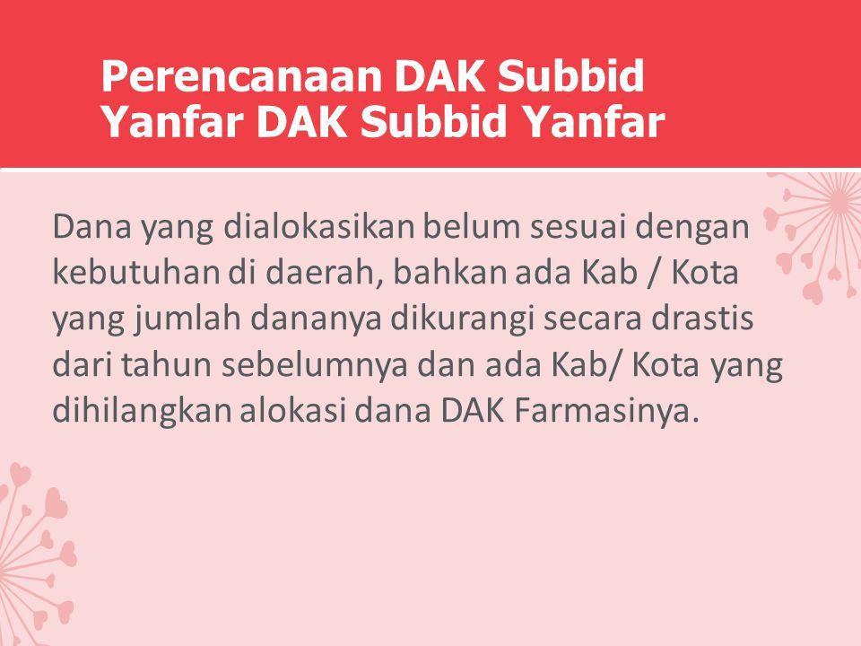 Perencanaan DAK Subbid Yanfar DAK Subbid Yanfar