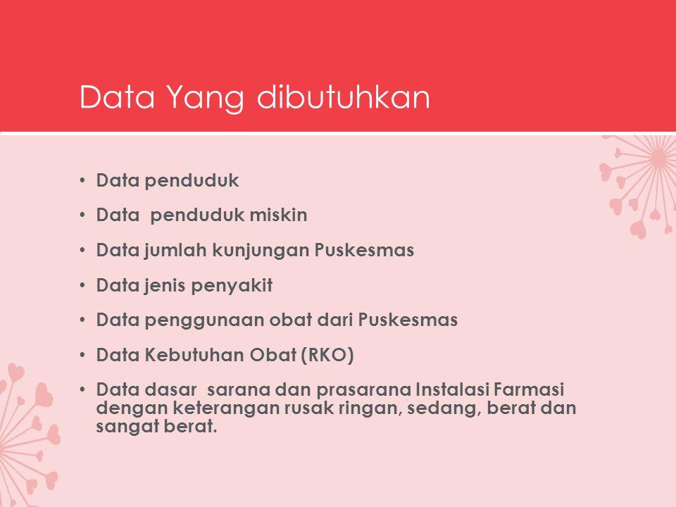 Data Yang dibutuhkan Data penduduk Data penduduk miskin